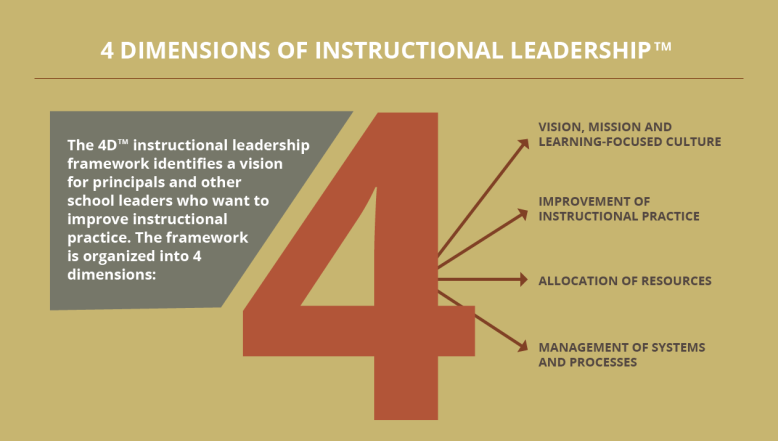 Developing Principals As Equity Centered Instructional Leaders